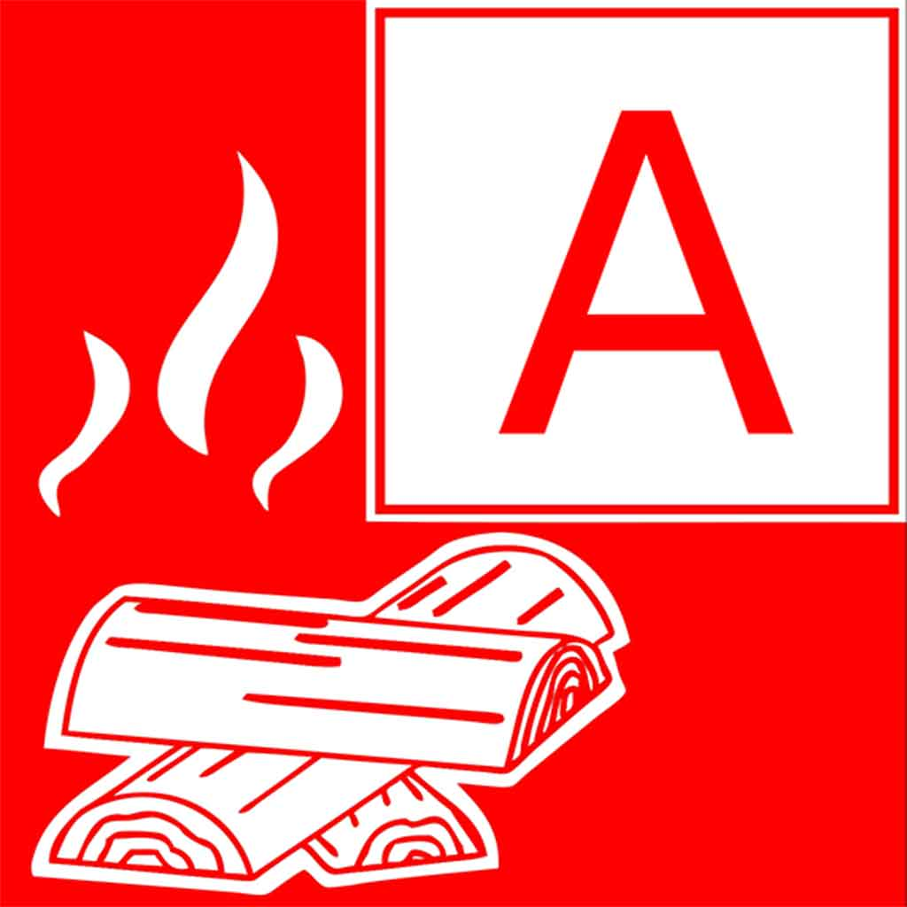 Feuer an Bord, Brandklasse A