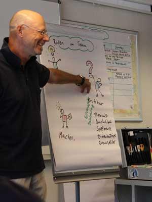 Incentive & Teamentwicklung - Gruppenbesprechung